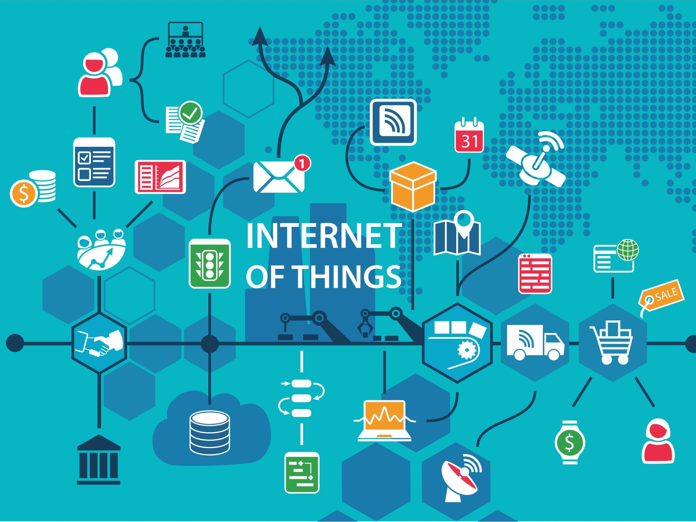 为什么要转向全 IP 物联网
