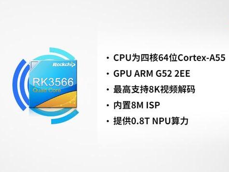 8K解码+高性能GPU!瑞芯微AI电视盒子方案打造高清体验