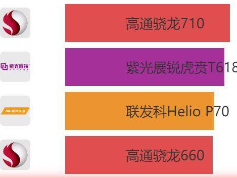 紫光展锐虎贲T618详解:跑分21万 中端性能之选